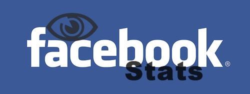 facebookタイムラインのアイ・トラッキング