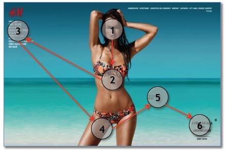 アイトラッキングで男女の目線の違いを分析