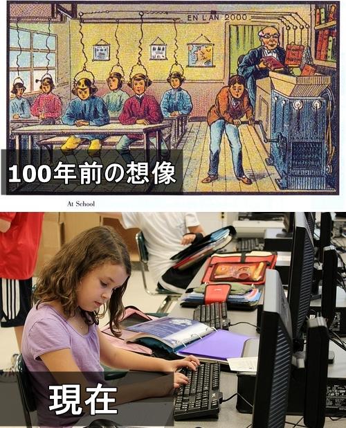 19世紀の人が思う100年後の世界 学校