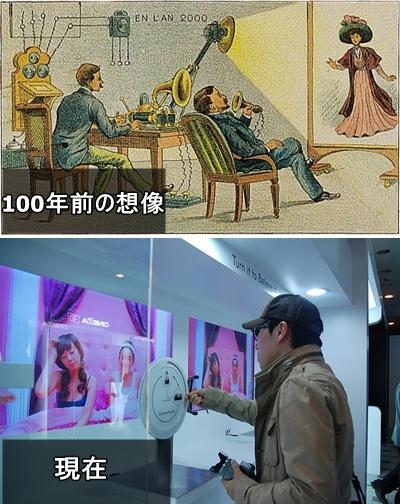 19世紀の人が思う100年後の世界 テレビ