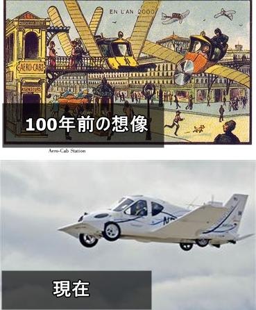 19世紀の人が思う100年後の世界 空飛ぶ車