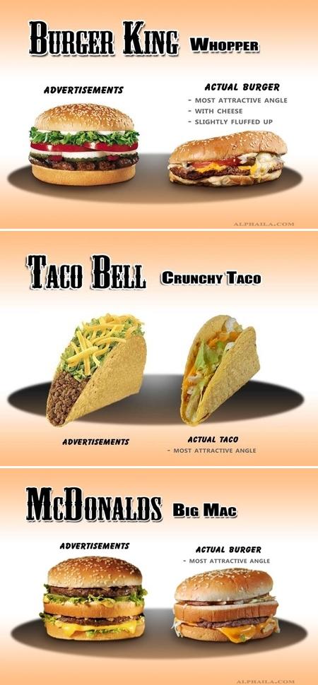 虚偽広告 ファーストフード:マクドナルド、タコベル、バーガーキング