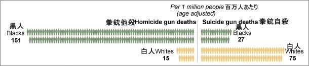拳銃死亡1