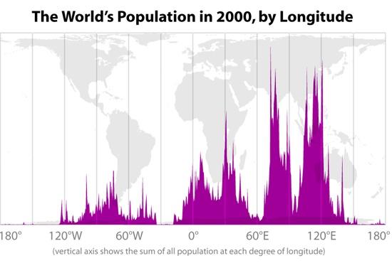 人口地図 緯度