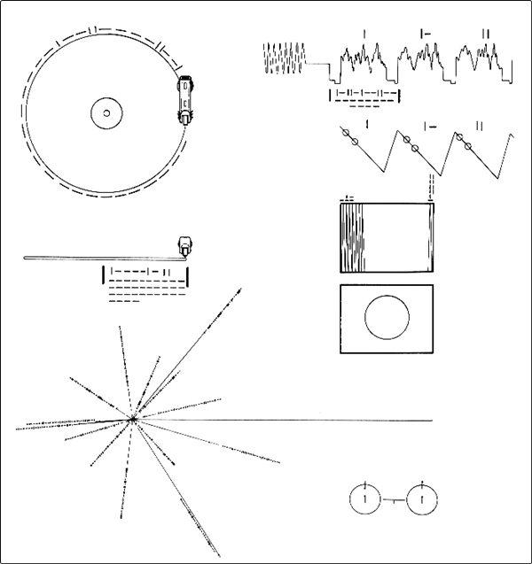 ボイジャー探査機のレコード盤 写真