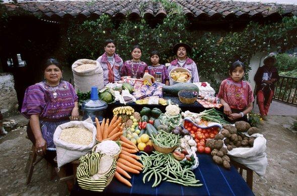 グアテマラ 1週間の食料