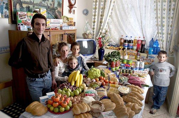 イタリア 1週間の食料
