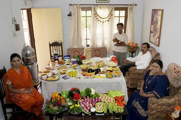 インド 1週間の食料