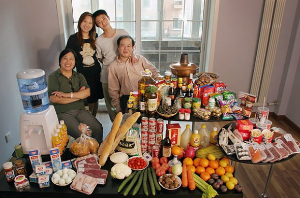 中国 1週間の食料