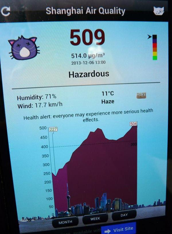 上海 大気汚染1