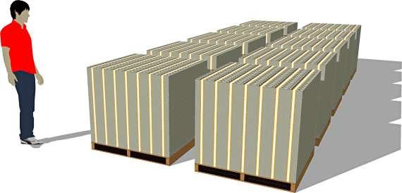 1兆ドルを現金で並べる 10億万ドル