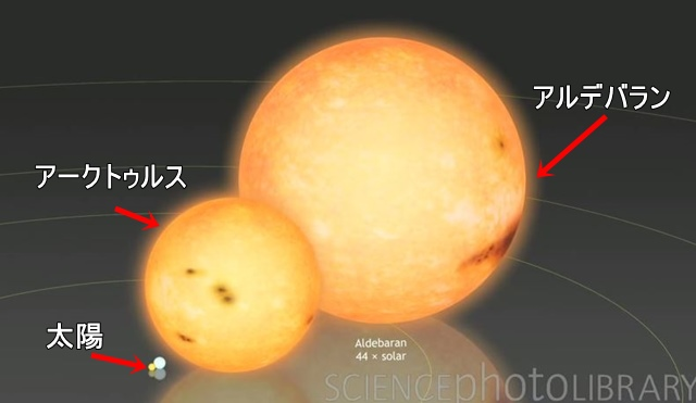 太陽 地球 比較3